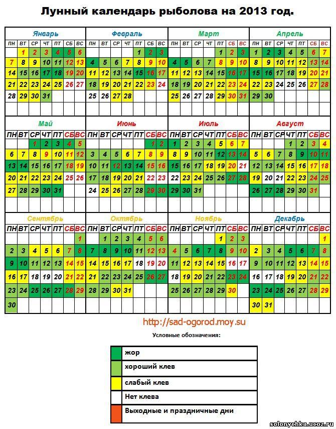 Календарь клева май